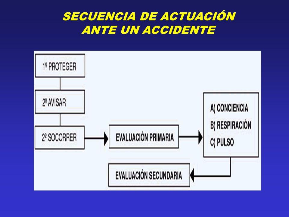 SECUENCIA DE ACTUACIÓN ANTE UN ACCIDENTE