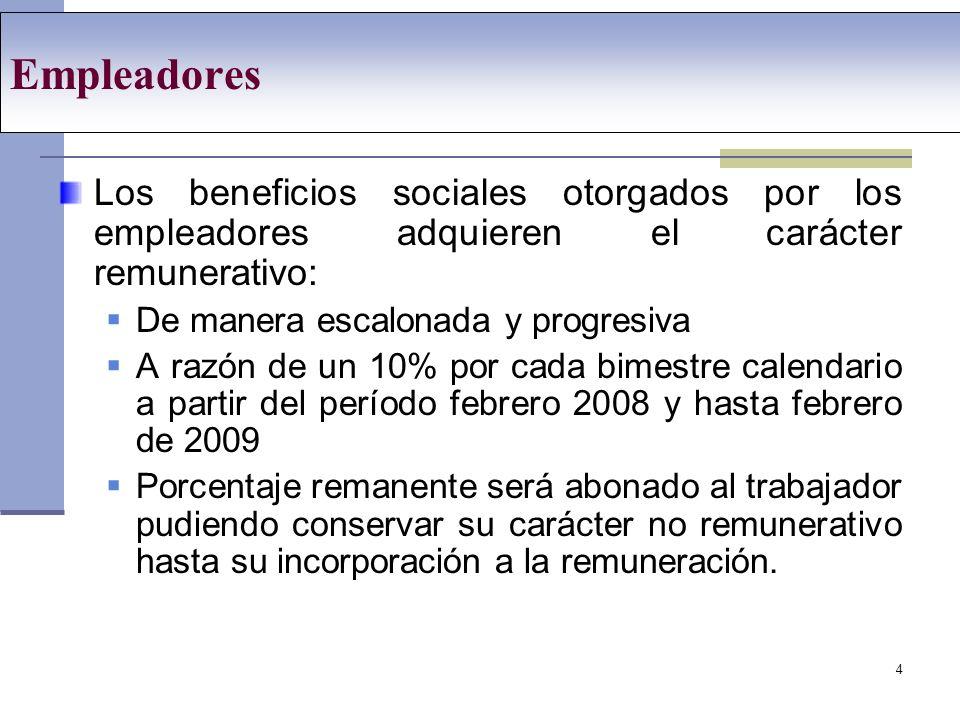 Empleadores Los beneficios sociales otorgados por los empleadores adquieren el carácter remunerativo: