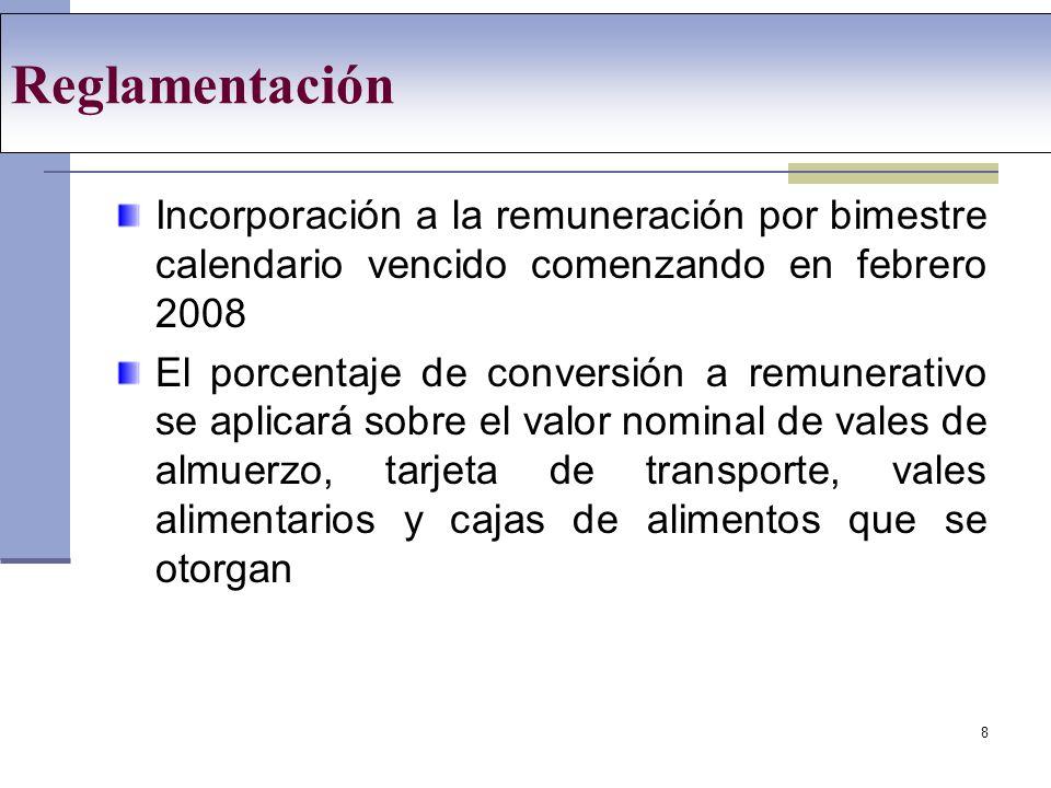 Reglamentación Incorporación a la remuneración por bimestre calendario vencido comenzando en febrero 2008.