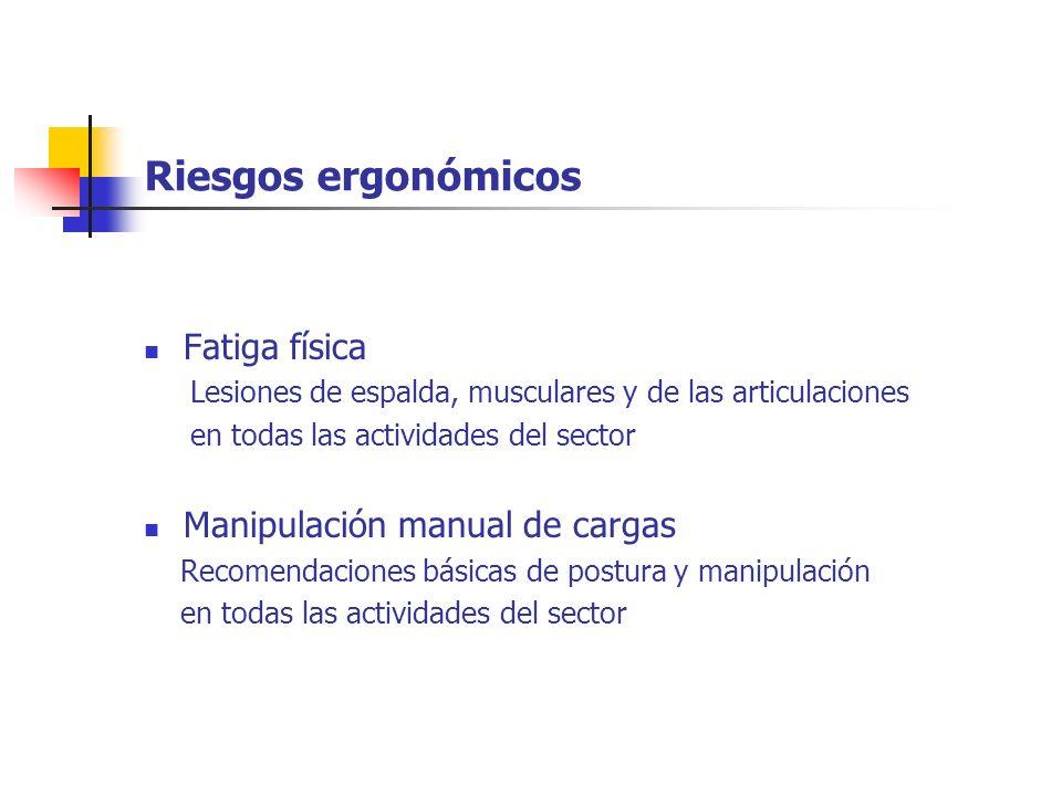 Riesgos ergonómicos Fatiga física Manipulación manual de cargas