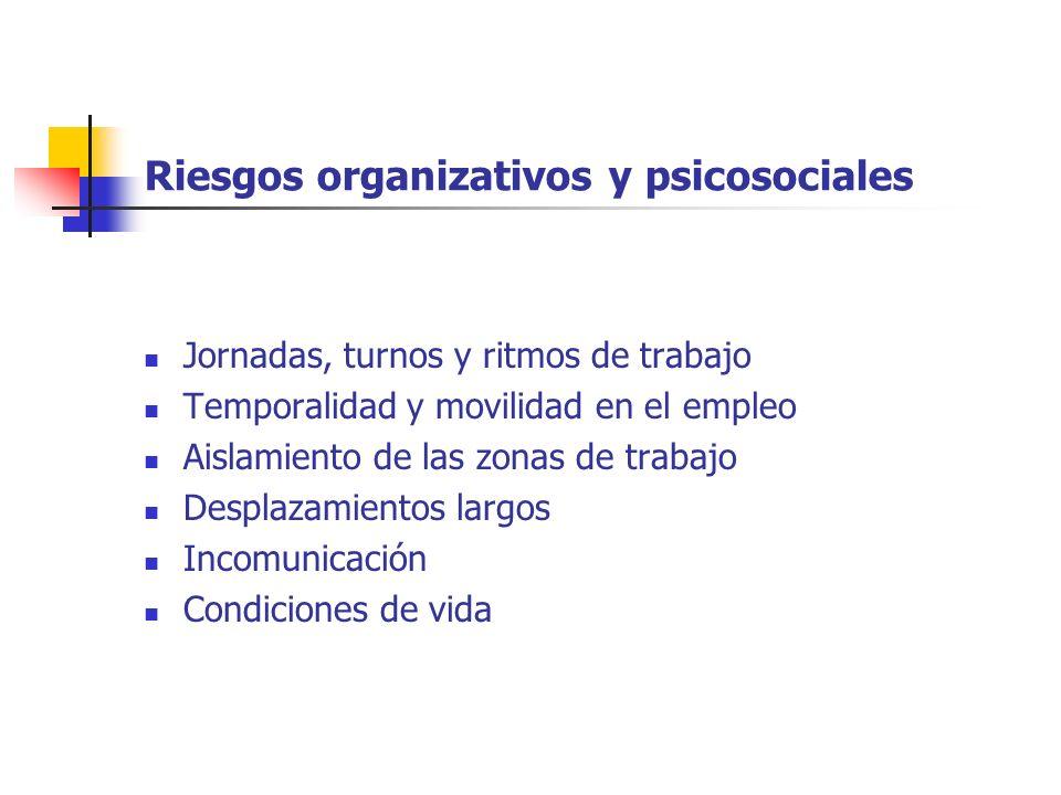 Riesgos organizativos y psicosociales