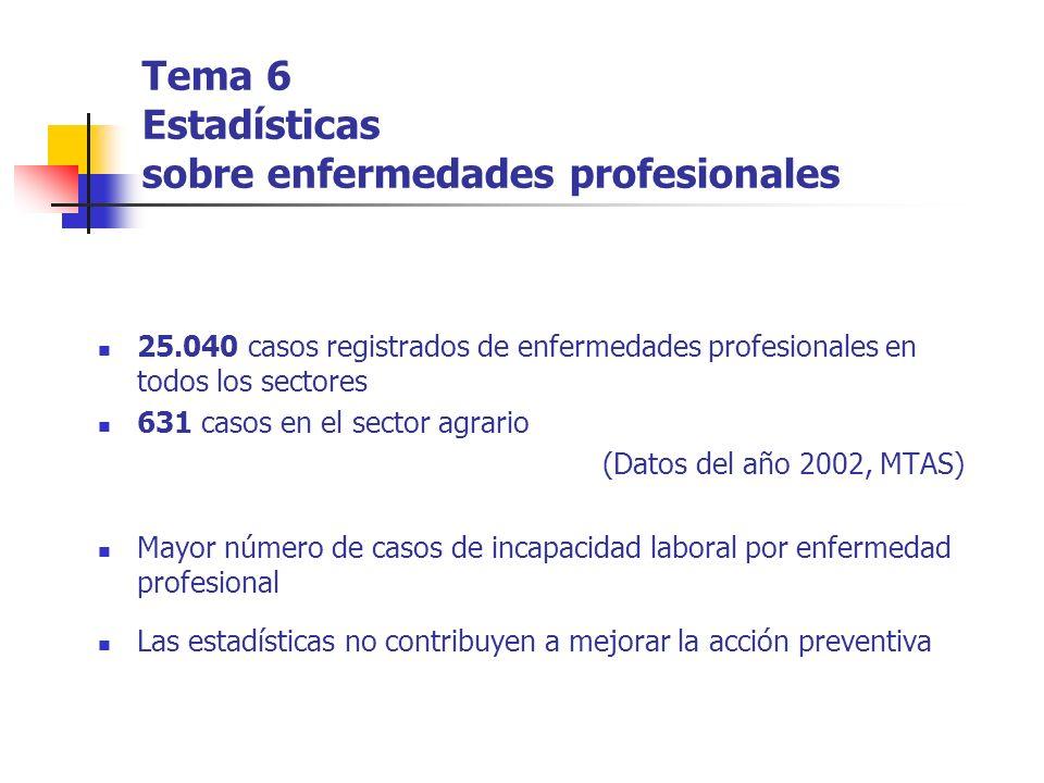 Tema 6 Estadísticas sobre enfermedades profesionales