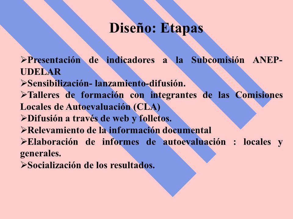 Presentación de indicadores a la Subcomisión ANEP-UDELAR