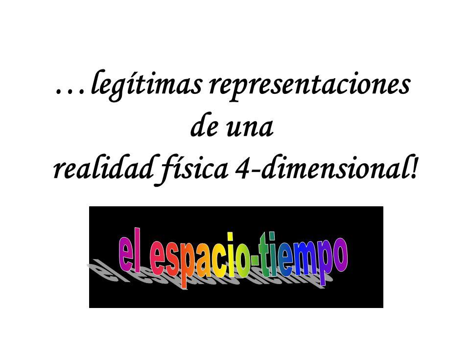 …legítimas representaciones realidad física 4-dimensional!