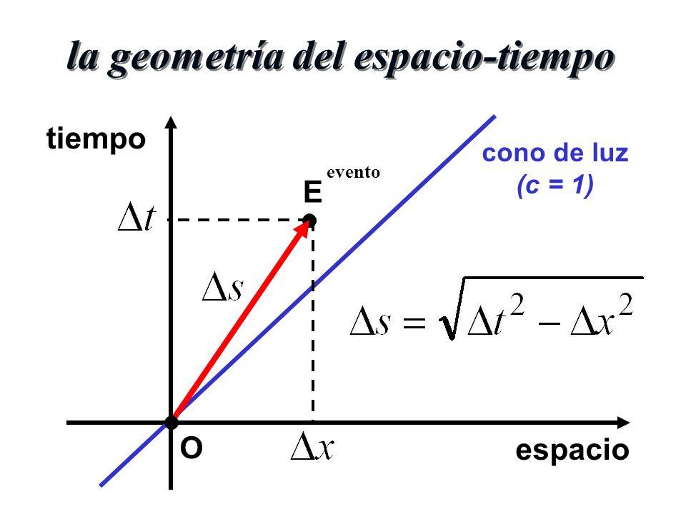 la geometría del espacio-tiempo