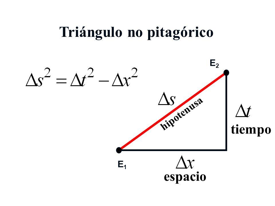 Triángulo no pitagórico