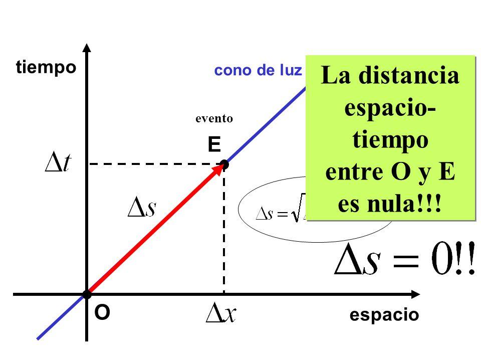 La distancia espacio-tiempo entre O y E es nula!!!