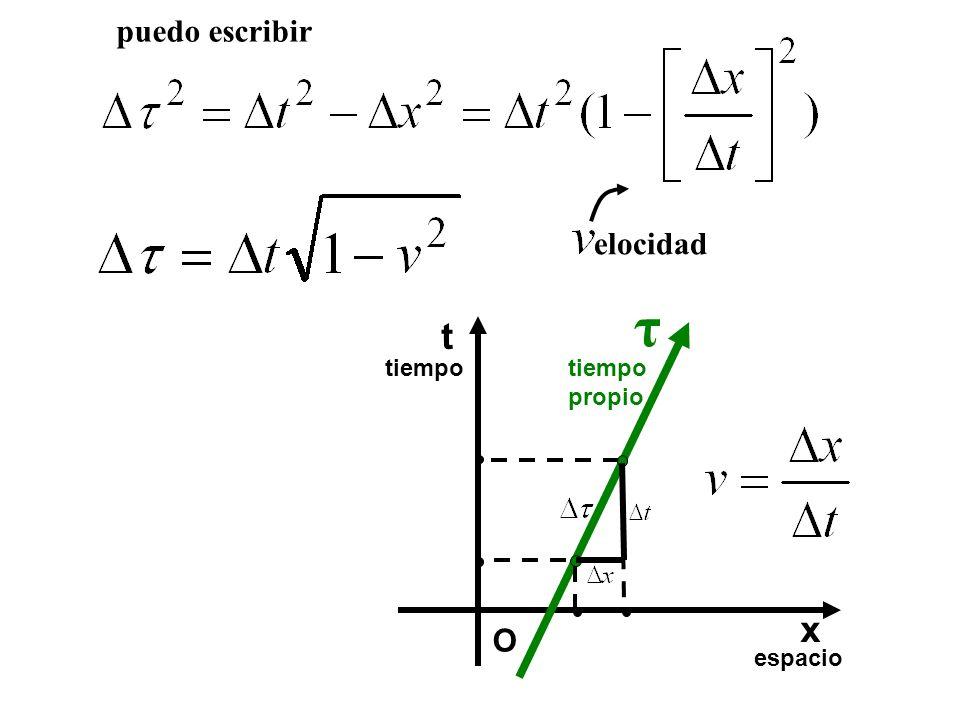 puedo escribir elocidad t espacio tiempo O x propio τ