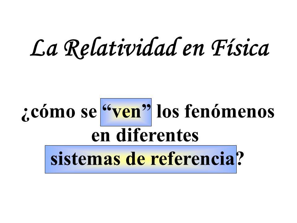 ¿cómo se ven los fenómenos sistemas de referencia