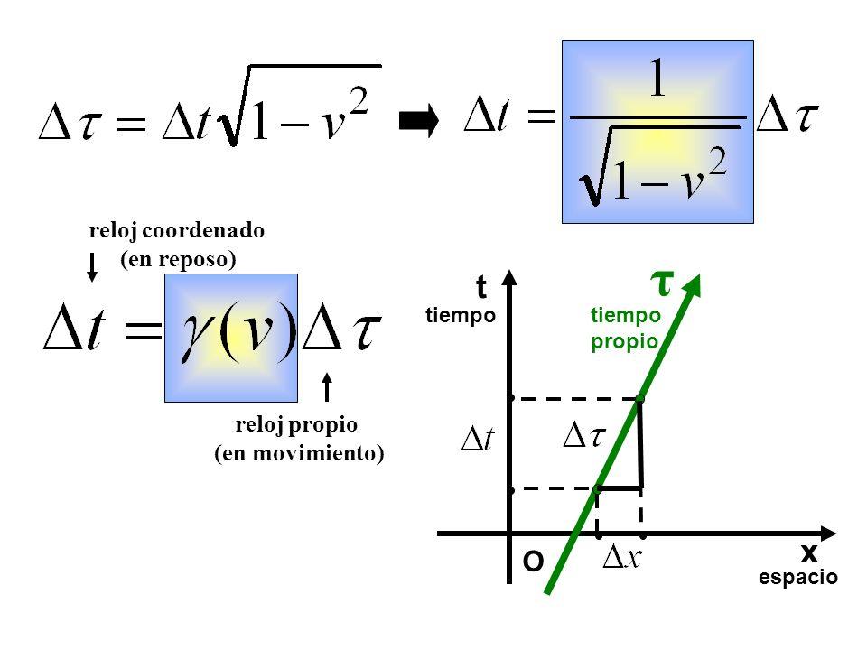 τ t x O reloj coordenado (en reposo) reloj propio (en movimiento)