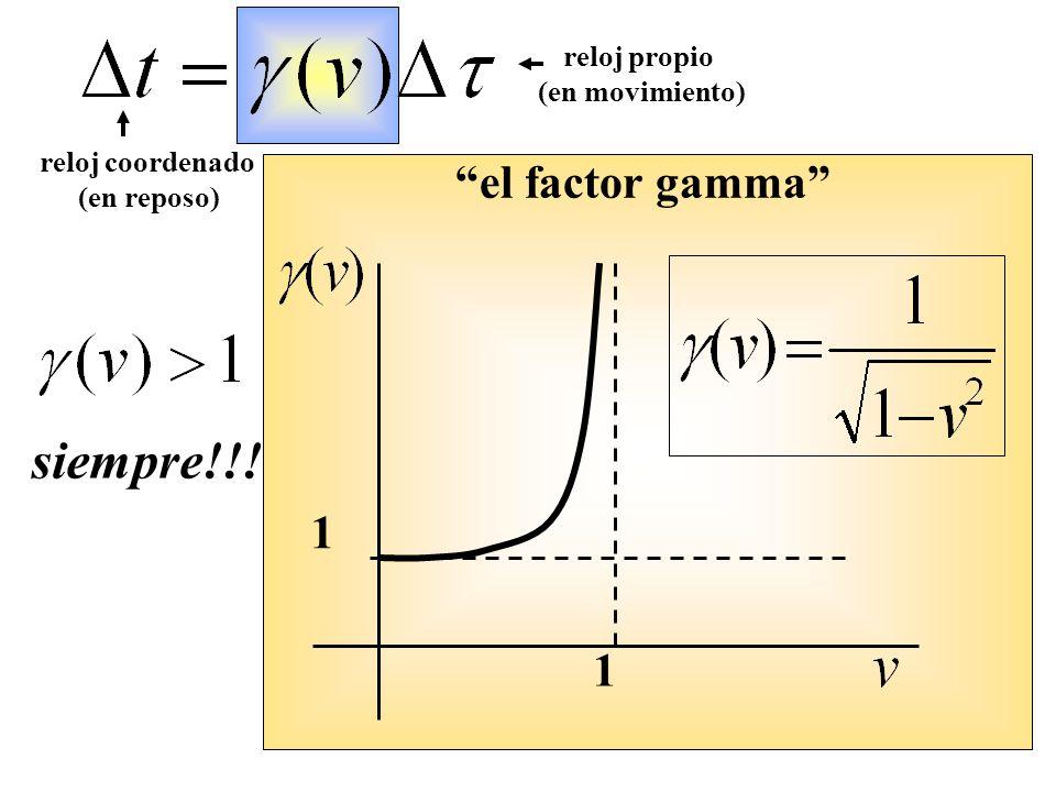 siempre!!! el factor gamma 1 reloj propio (en movimiento)