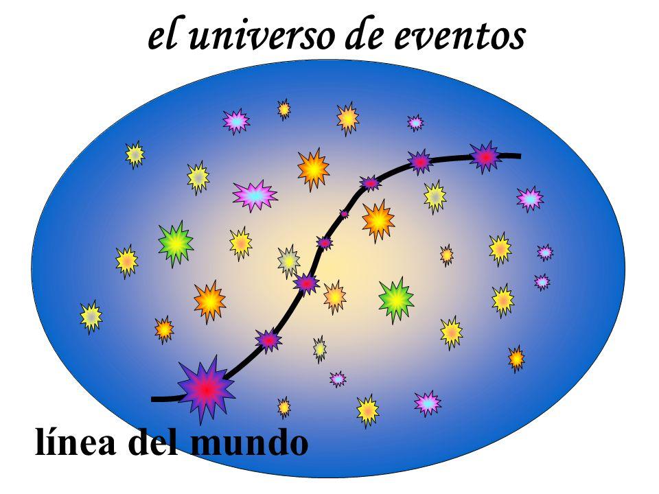 el universo de eventos línea del mundo