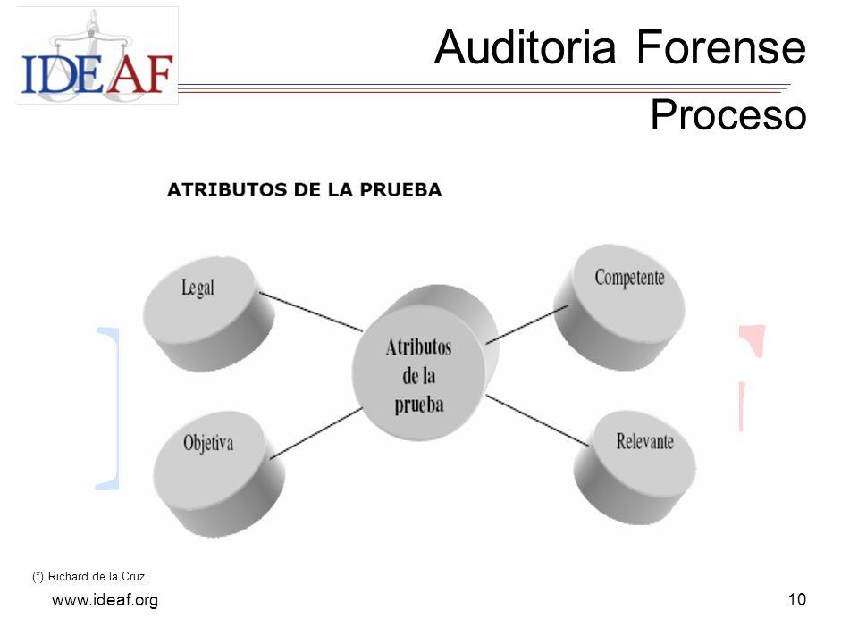 Auditoria Forense Proceso (*) Richard de la Cruz www.ideaf.org