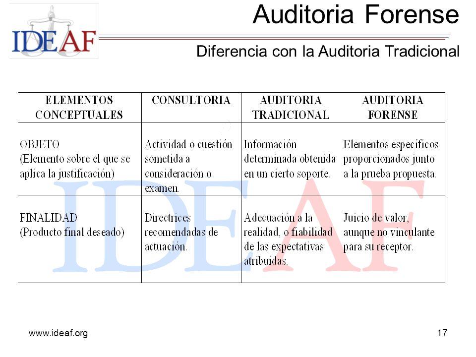 Auditoria Forense Diferencia con la Auditoria Tradicional