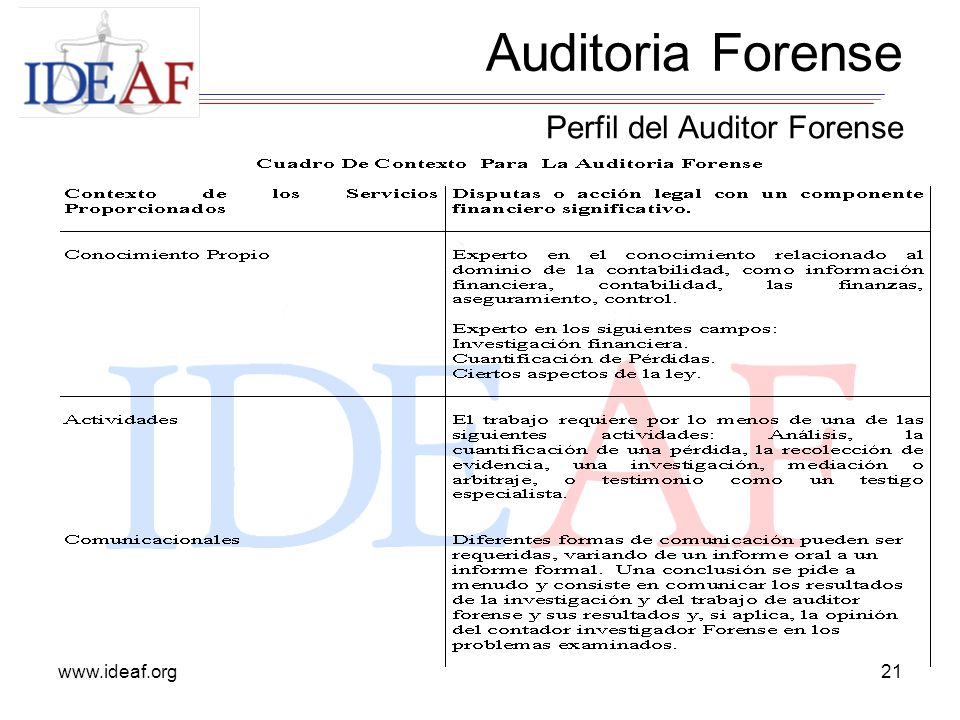 Auditoria Forense Perfil del Auditor Forense www.ideaf.org