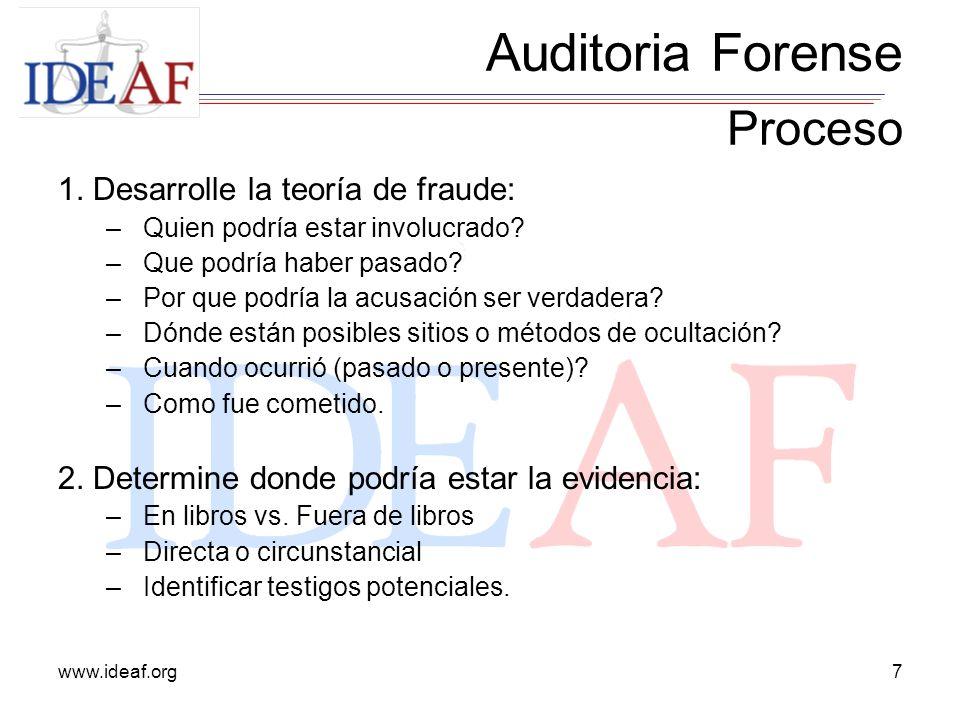 Auditoria Forense Proceso 1. Desarrolle la teoría de fraude: