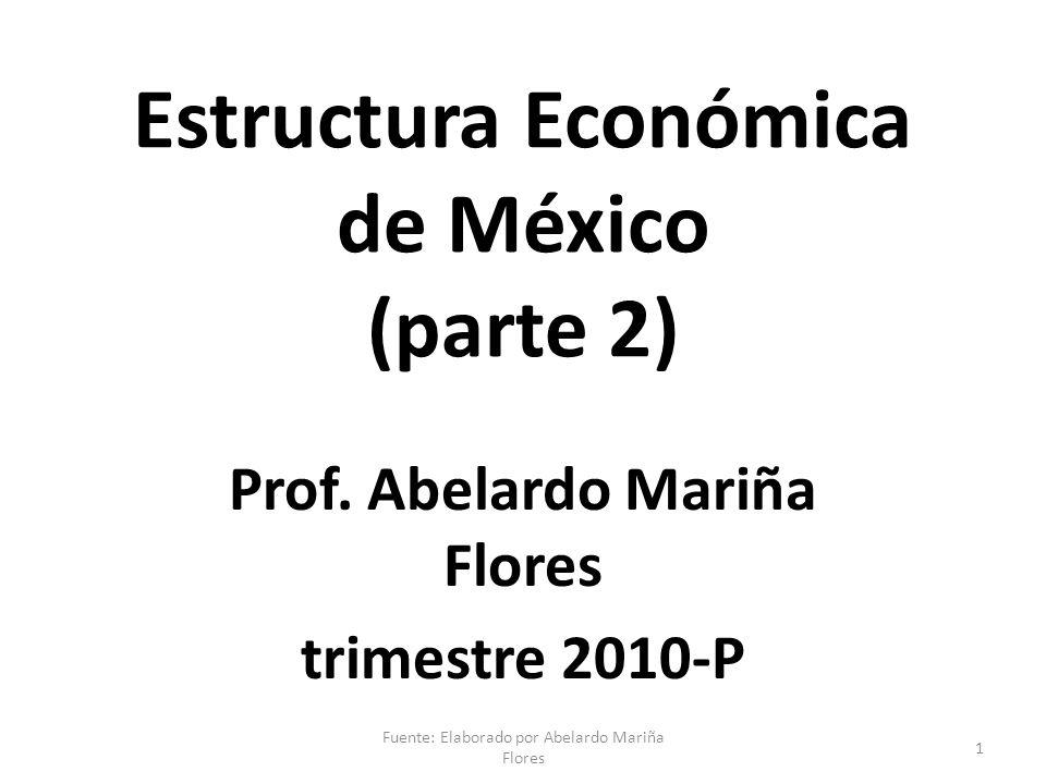 Estructura Económica de México (parte 2)