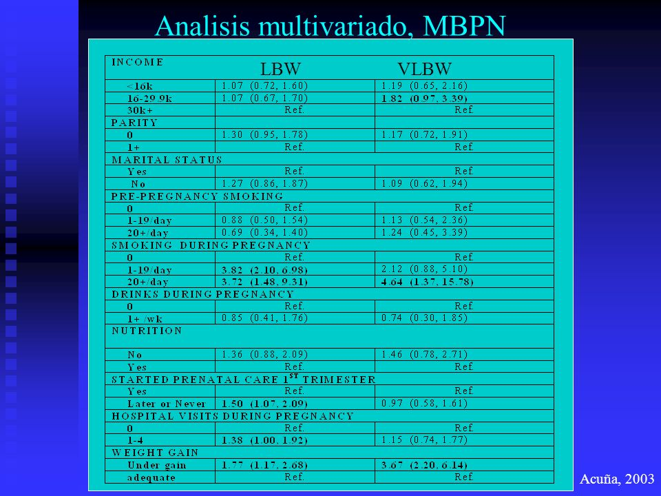 Analisis multivariado, MBPN