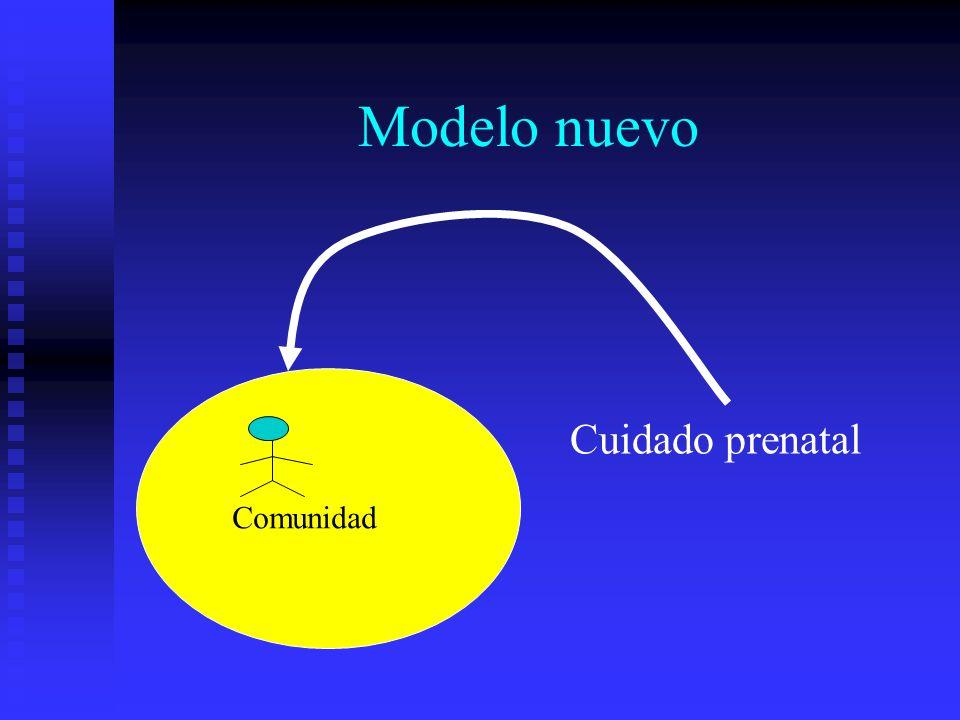 Modelo nuevo Cuidado prenatal Comunidad