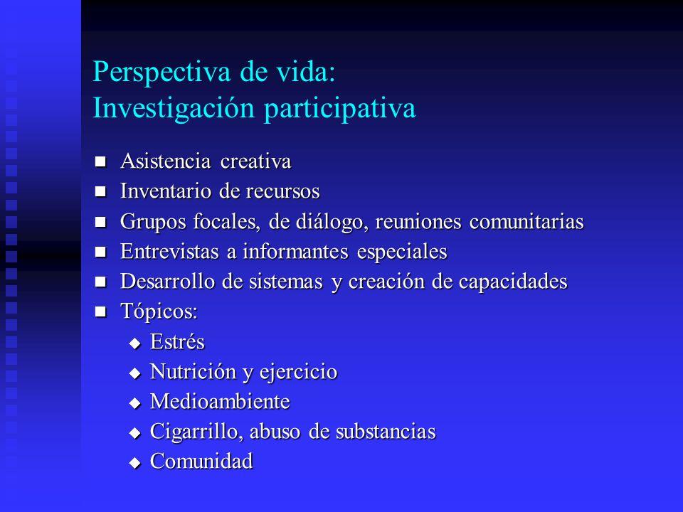 Perspectiva de vida: Investigación participativa