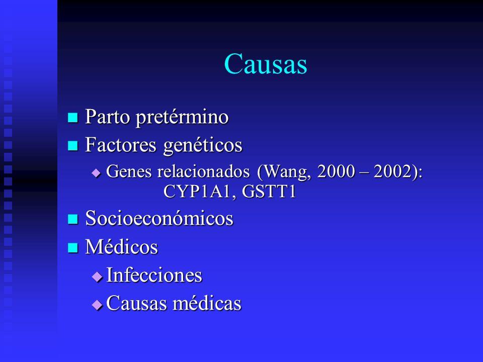 Causas Parto pretérmino Factores genéticos Socioeconómicos Médicos