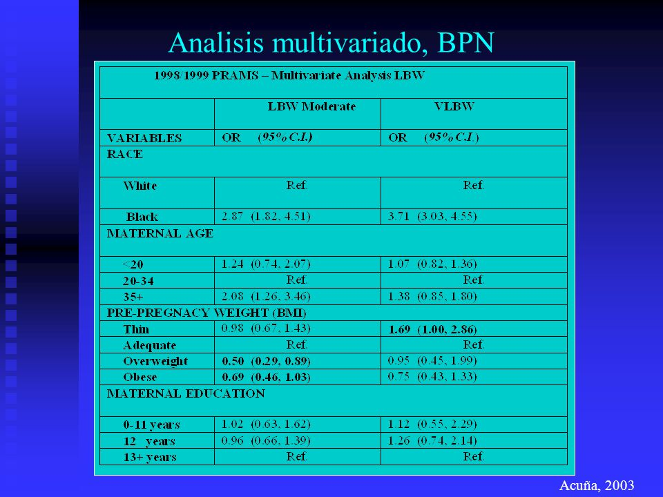 Analisis multivariado, BPN