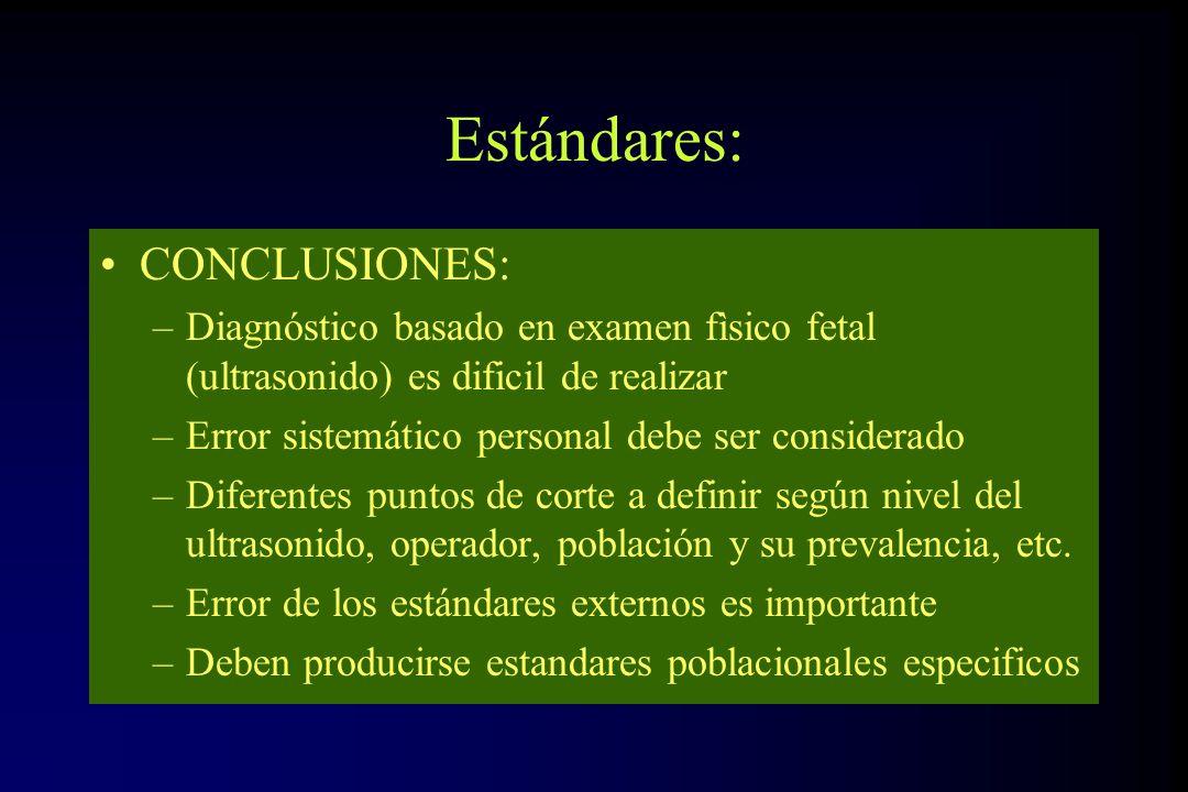 Estándares: CONCLUSIONES: