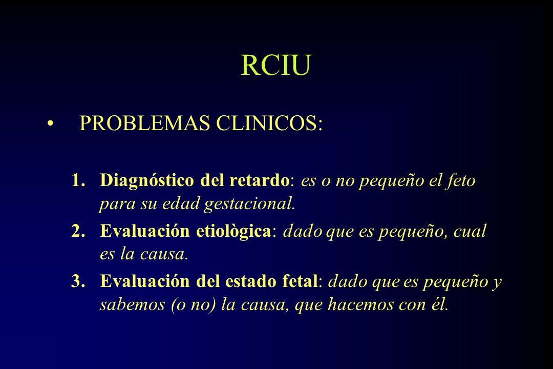 RCIU PROBLEMAS CLINICOS: