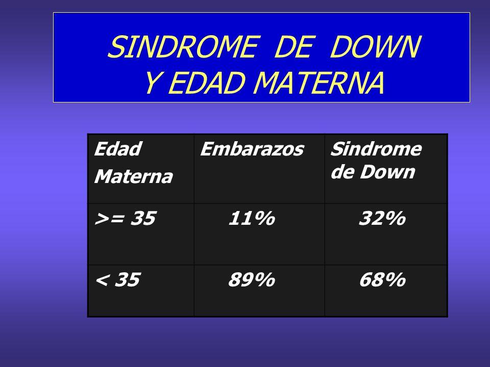 SINDROME DE DOWN Y EDAD MATERNA