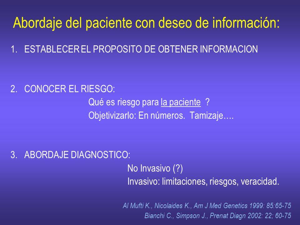 Abordaje del paciente con deseo de información: