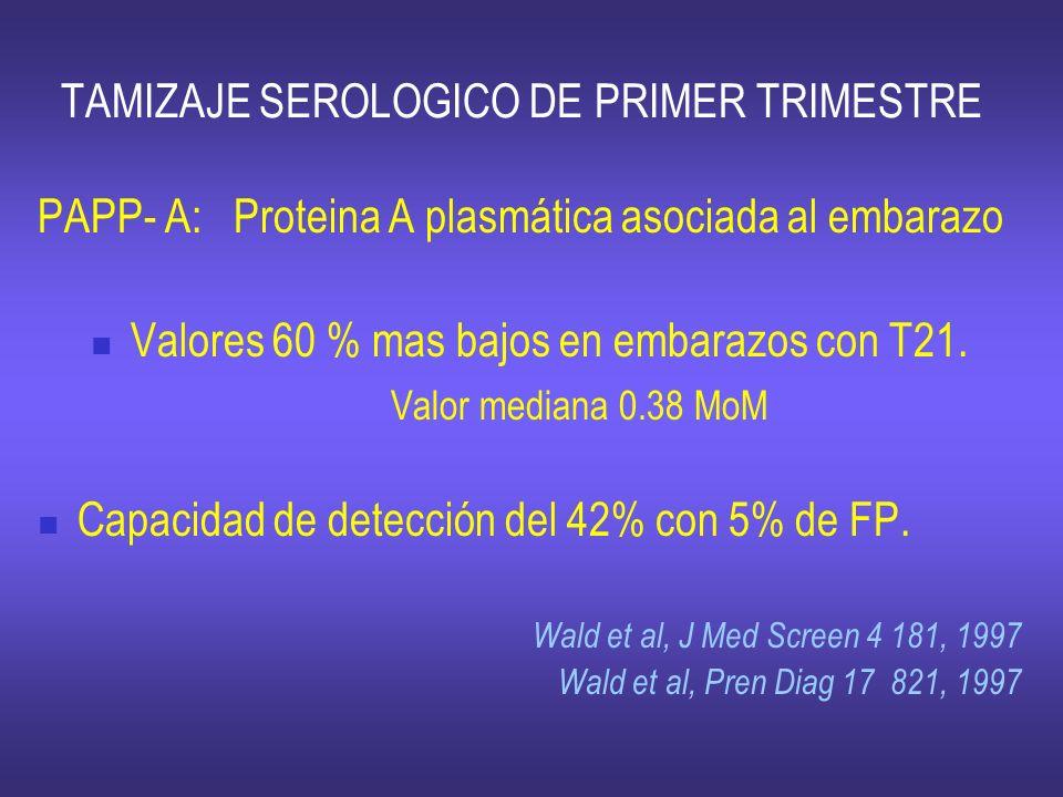 TAMIZAJE SEROLOGICO DE PRIMER TRIMESTRE