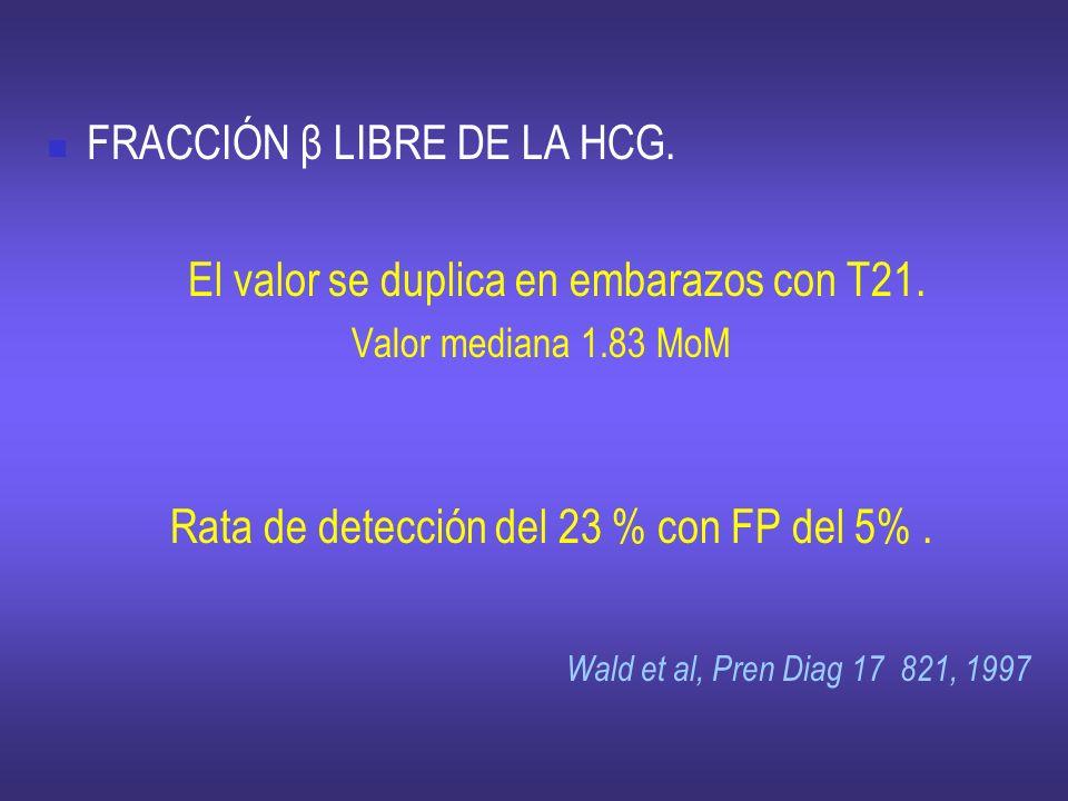 FRACCIÓN β LIBRE DE LA HCG. El valor se duplica en embarazos con T21.