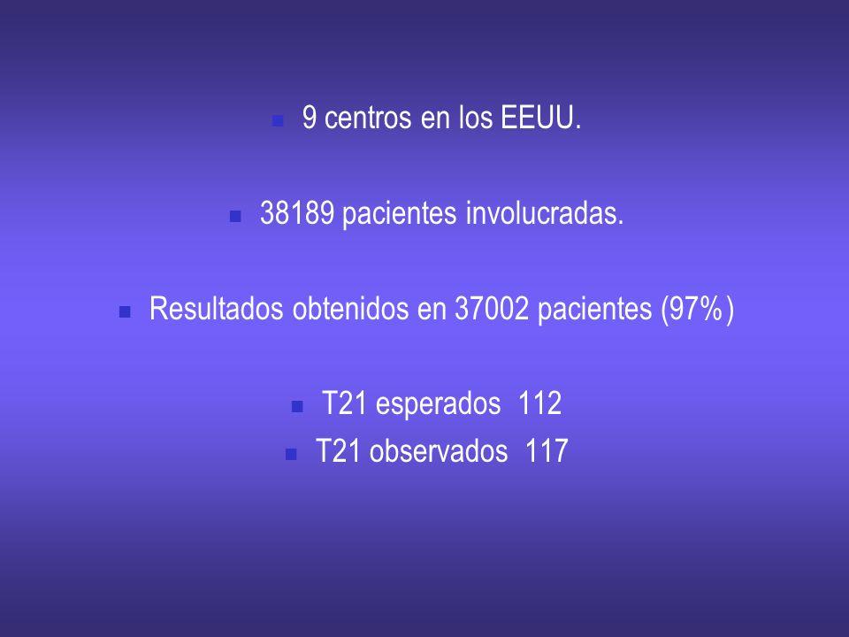 38189 pacientes involucradas.