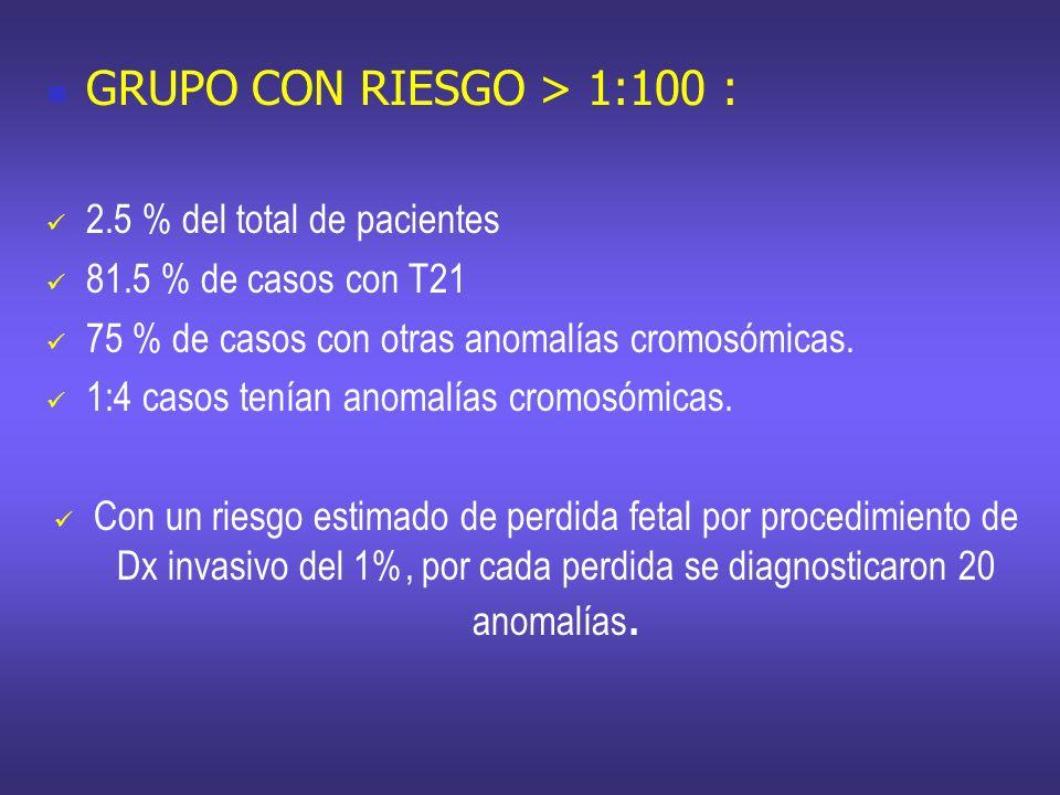 GRUPO CON RIESGO > 1:100 :