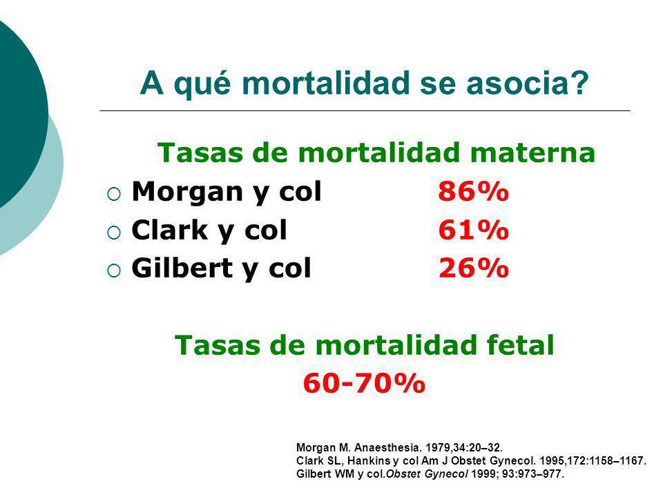 A qué mortalidad se asocia