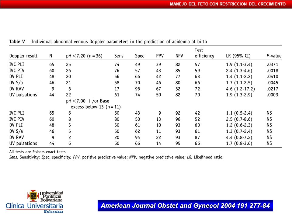 American Journal Obstet and Gynecol
