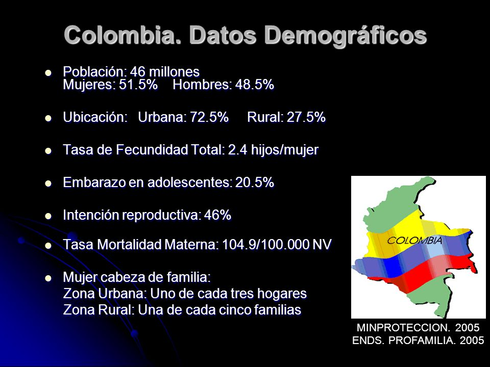 Colombia. Datos Demográficos