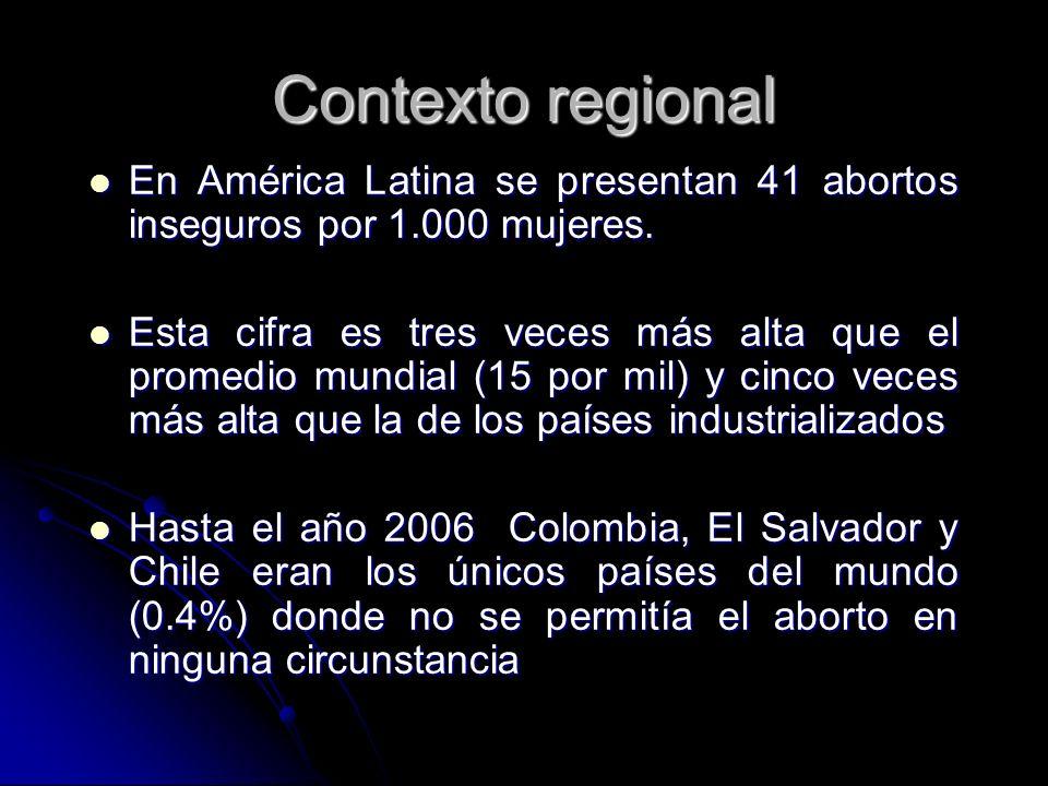 Contexto regional En América Latina se presentan 41 abortos inseguros por 1.000 mujeres.