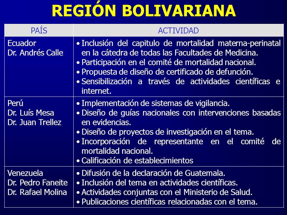 REGIÓN BOLIVARIANA PAÍS ACTIVIDAD Ecuador Dr. Andrés Calle