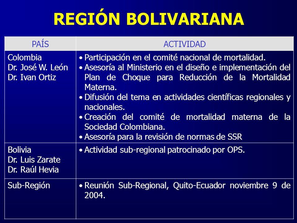 REGIÓN BOLIVARIANA PAÍS ACTIVIDAD Colombia Dr. José W. León