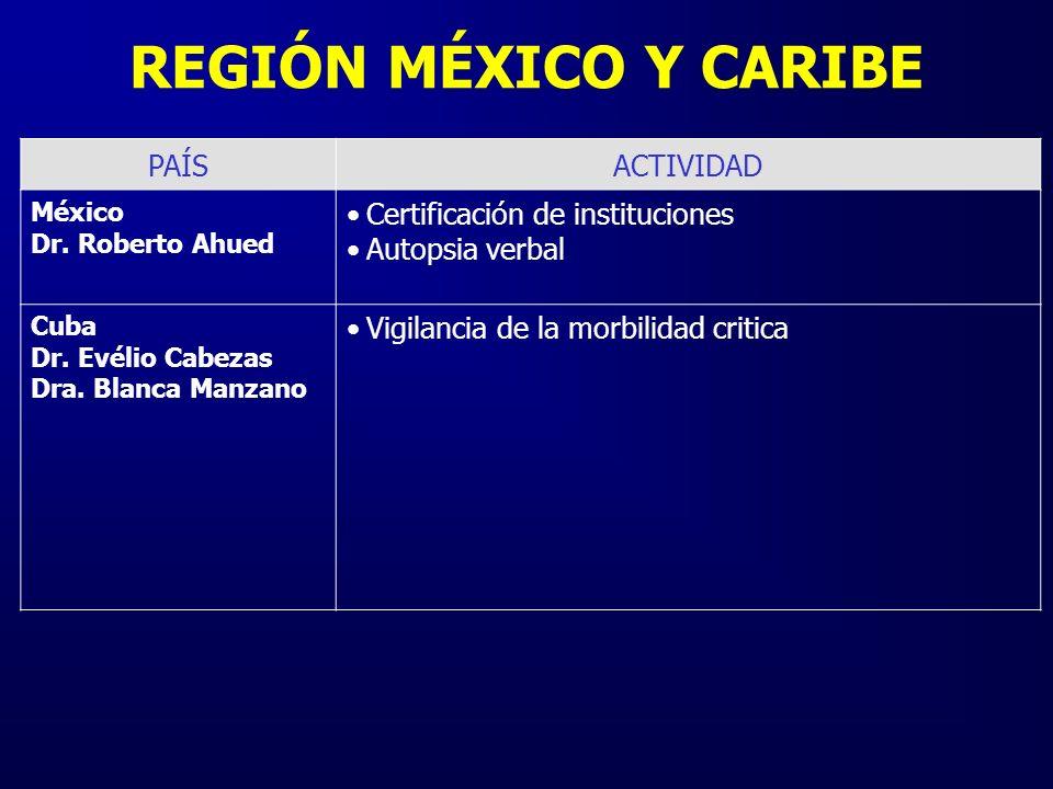 REGIÓN MÉXICO Y CARIBE PAÍS ACTIVIDAD Certificación de instituciones