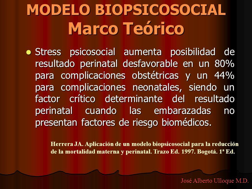 MODELO BIOPSICOSOCIAL Marco Teórico