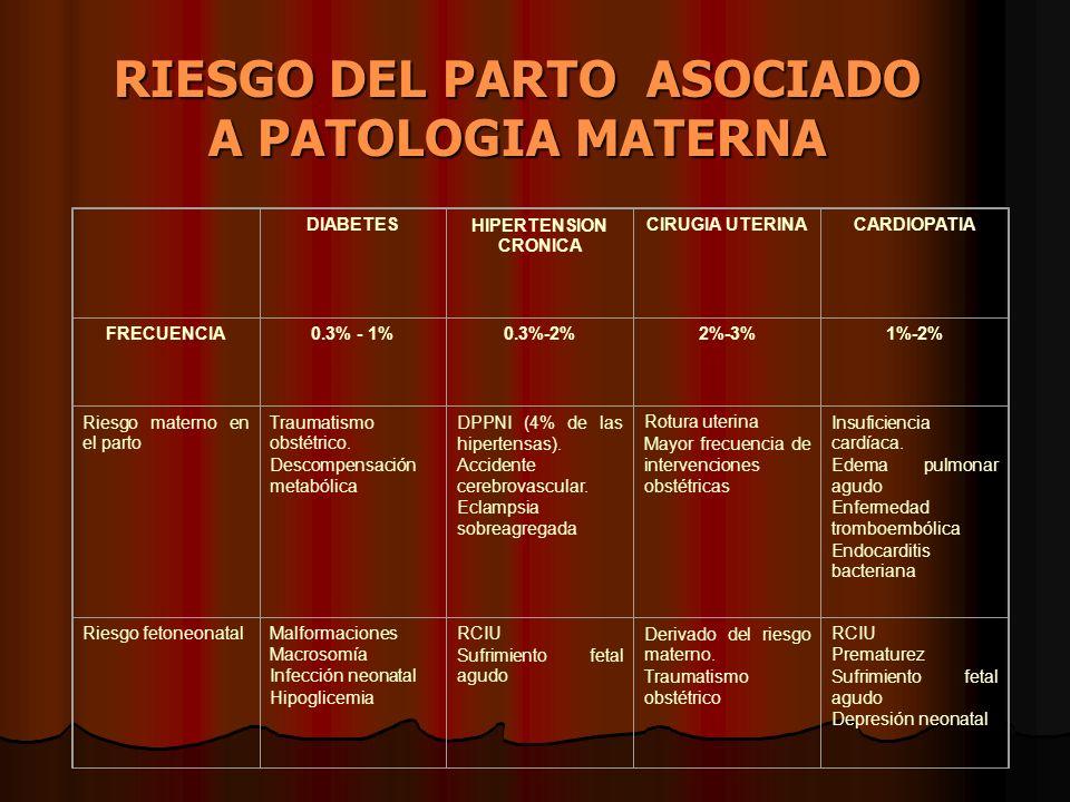 RIESGO DEL PARTO ASOCIADO A PATOLOGIA MATERNA
