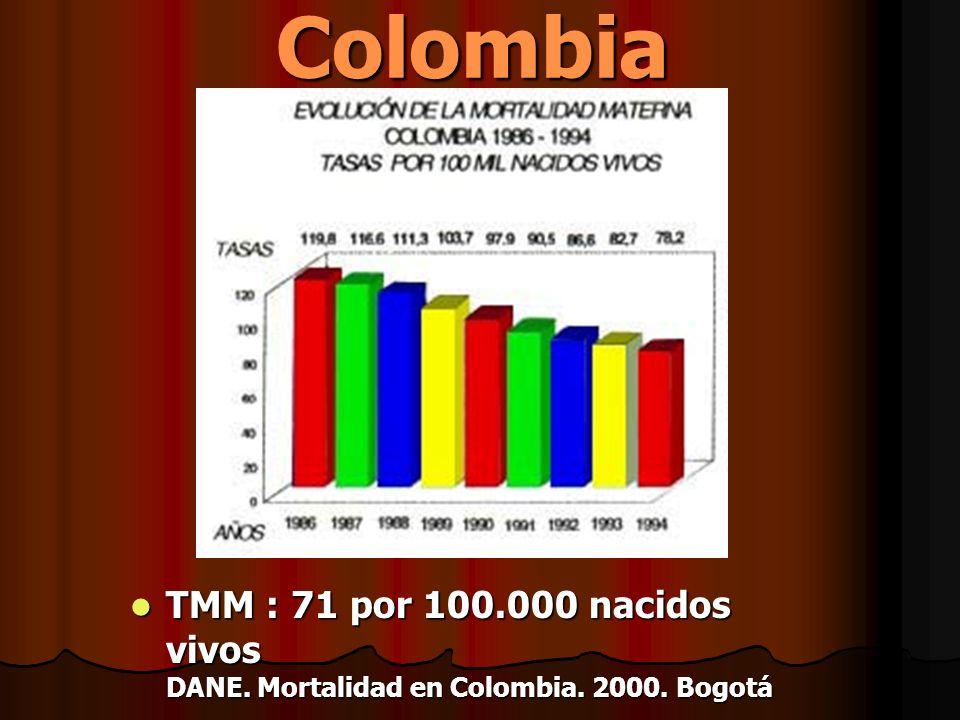Colombia TMM : 71 por 100.000 nacidos vivos DANE.