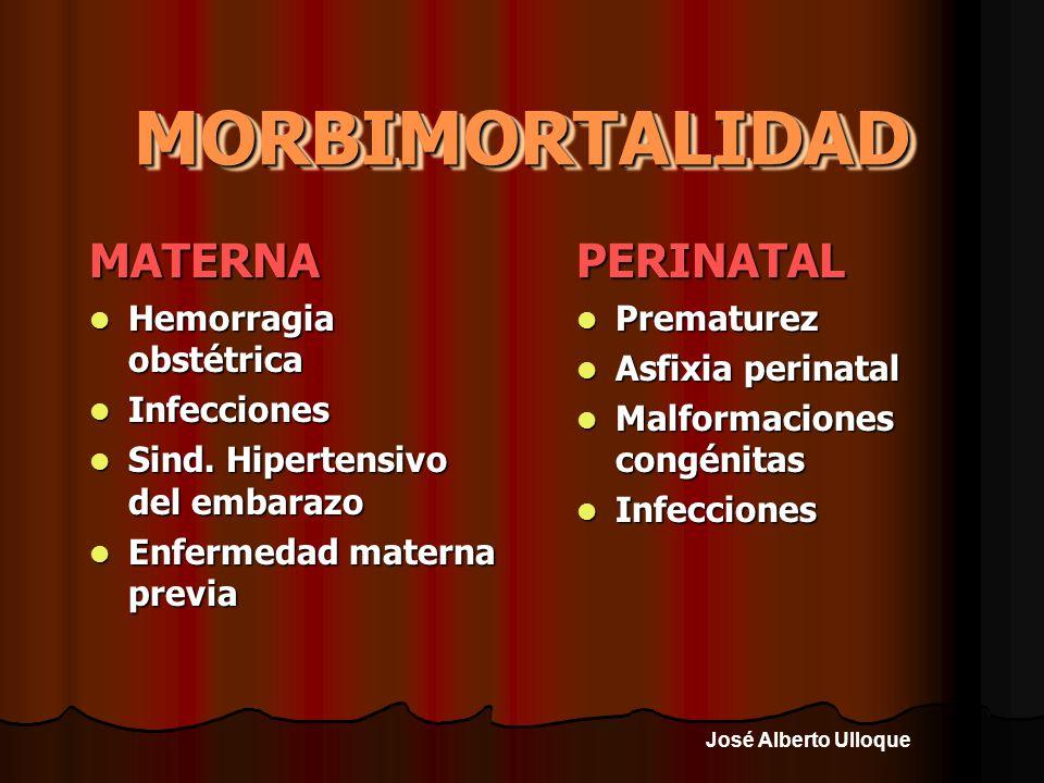 MORBIMORTALIDAD MATERNA PERINATAL Hemorragia obstétrica Infecciones