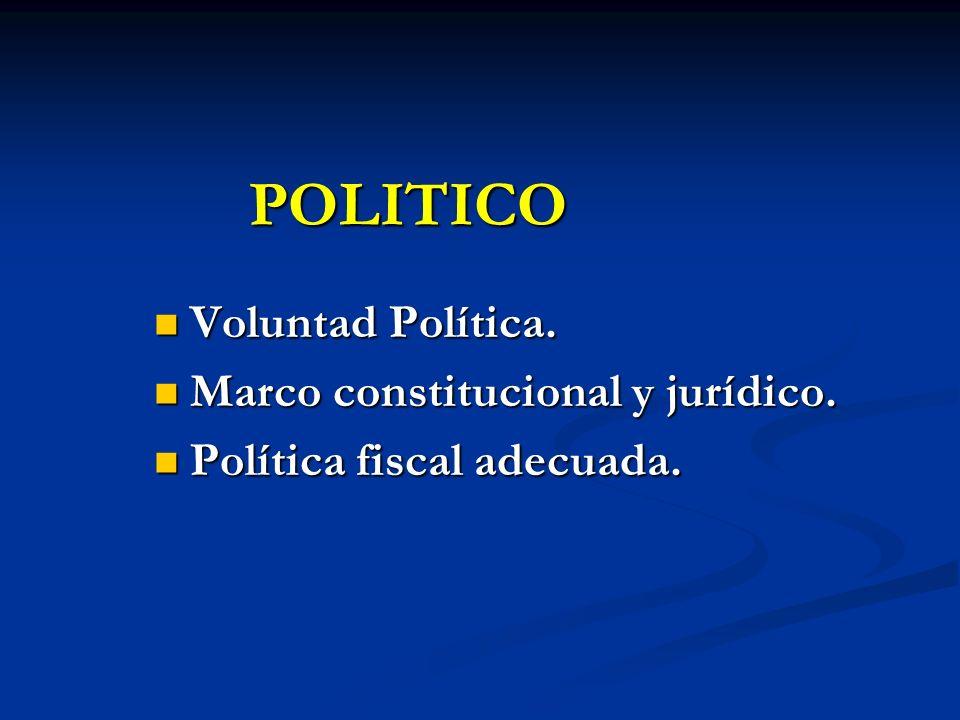 POLITICO Voluntad Política. Marco constitucional y jurídico.