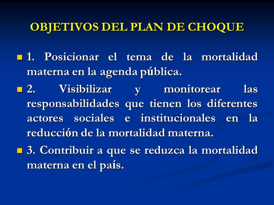 OBJETIVOS DEL PLAN DE CHOQUE