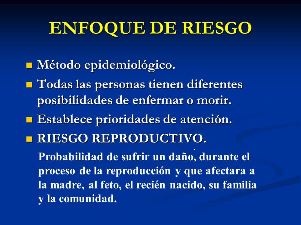 ENFOQUE DE RIESGO Método epidemiológico.