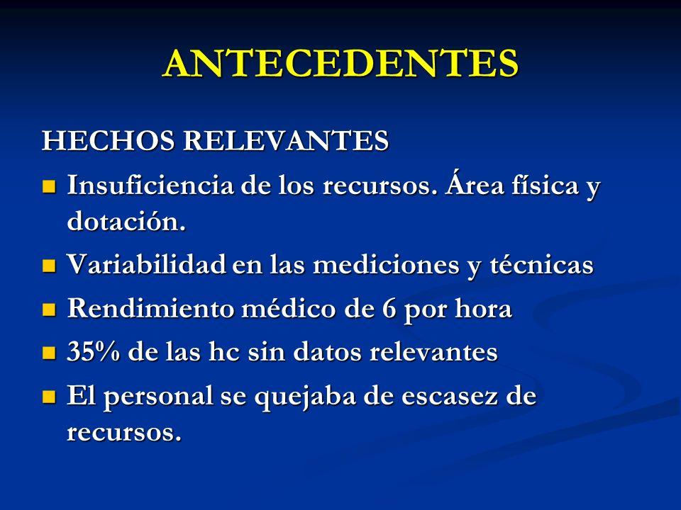 ANTECEDENTES HECHOS RELEVANTES