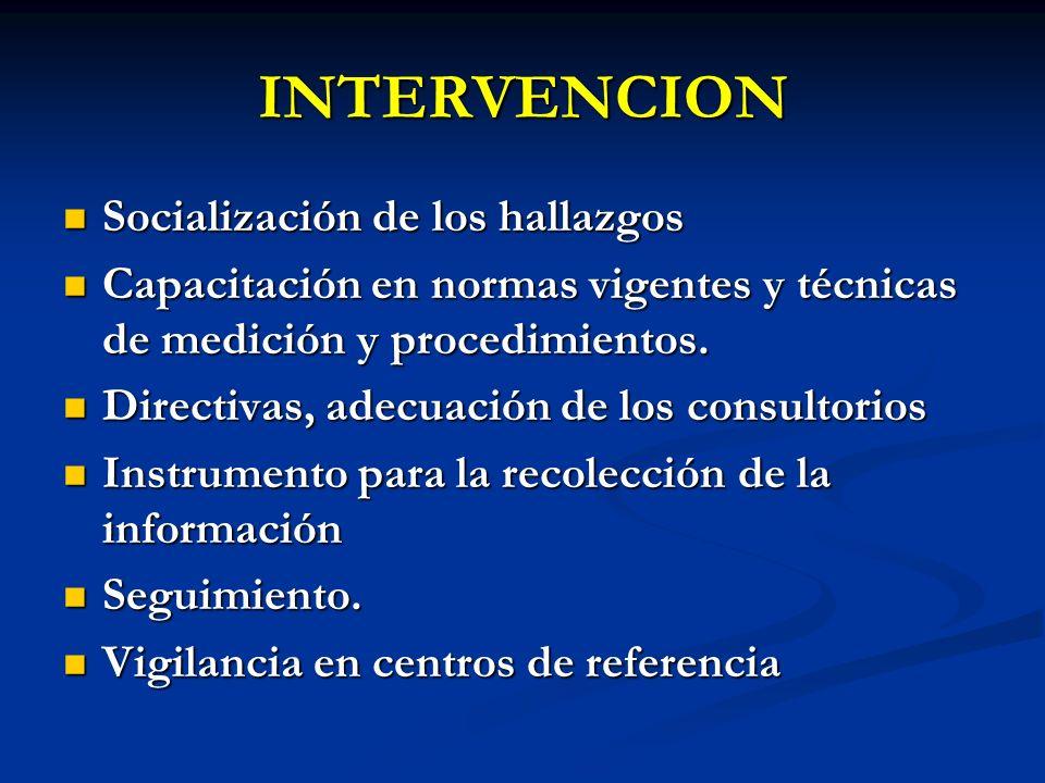 INTERVENCION Socialización de los hallazgos